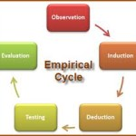 empiricalcycle